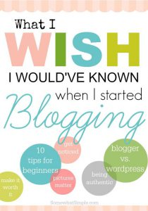 wish I would have known about blogging