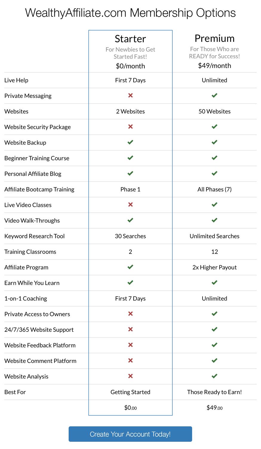 3 column comparison